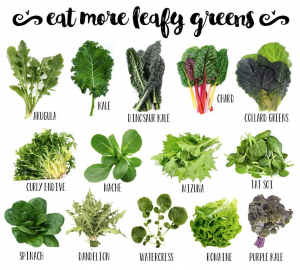 Eat More Leafy Greens